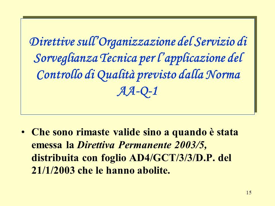 15 Direttive sullOrganizzazione del Servizio di Sorveglianza Tecnica per lapplicazione del Controllo di Qualità previsto dalla Norma AA-Q-1 Che sono r