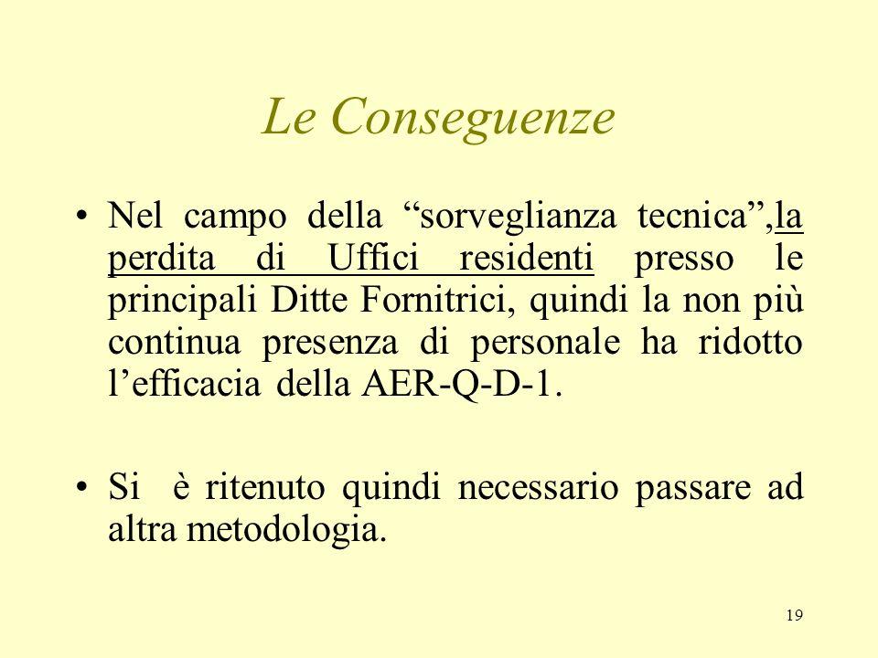 19 Le Conseguenze Nel campo della sorveglianza tecnica,la perdita di Uffici residenti presso le principali Ditte Fornitrici, quindi la non più continu