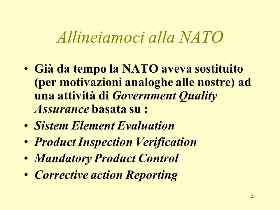 21 Allineiamoci alla NATO Già da tempo la NATO aveva sostituito (per motivazioni analoghe alle nostre) ad una attività di Government Quality Assurance