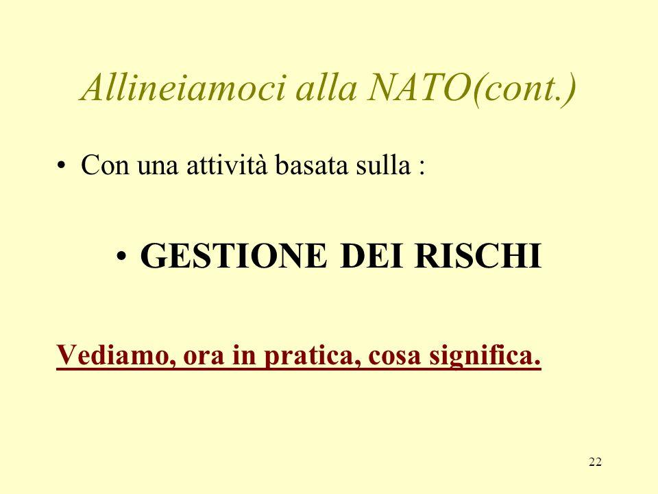 22 Allineiamoci alla NATO(cont.) Con una attività basata sulla : GESTIONE DEI RISCHI Vediamo, ora in pratica, cosa significa.