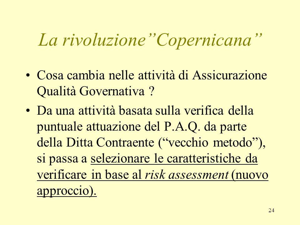 24 La rivoluzioneCopernicana Cosa cambia nelle attività di Assicurazione Qualità Governativa ? Da una attività basata sulla verifica della puntuale at