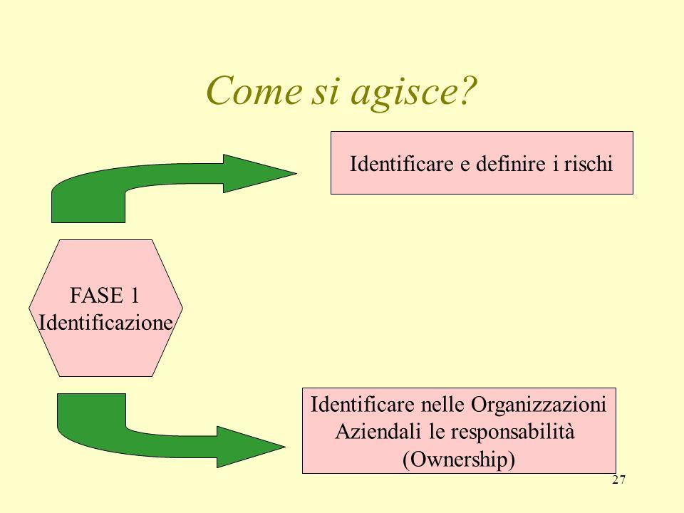 27 Come si agisce? FASE 1 Identificazione Identificare e definire i rischi Identificare nelle Organizzazioni Aziendali le responsabilità (Ownership)