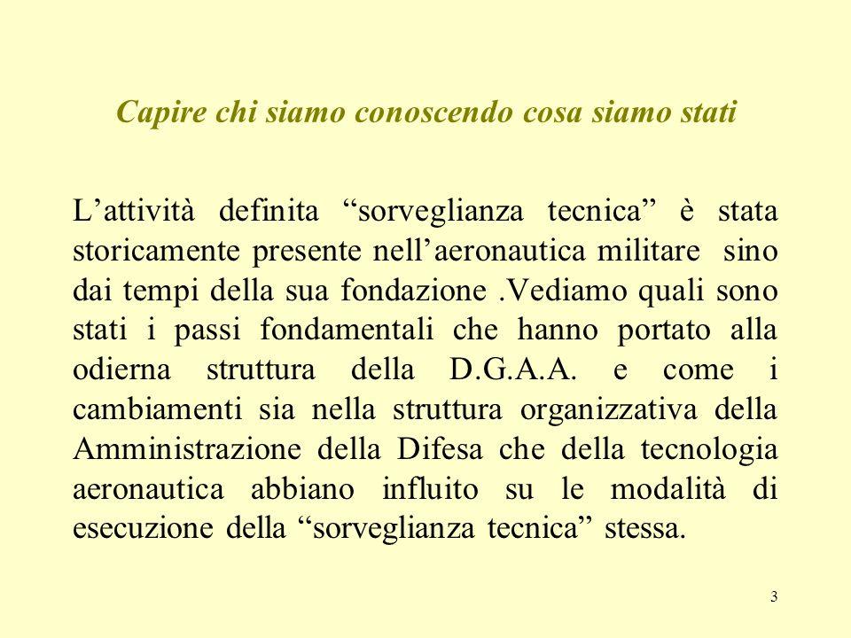 24 La rivoluzioneCopernicana Cosa cambia nelle attività di Assicurazione Qualità Governativa .