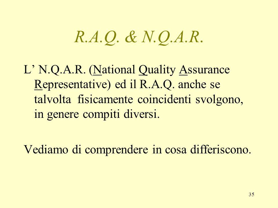 35 R.A.Q. & N.Q.A.R. L N.Q.A.R. (National Quality Assurance Representative) ed il R.A.Q. anche se talvolta fisicamente coincidenti svolgono, in genere