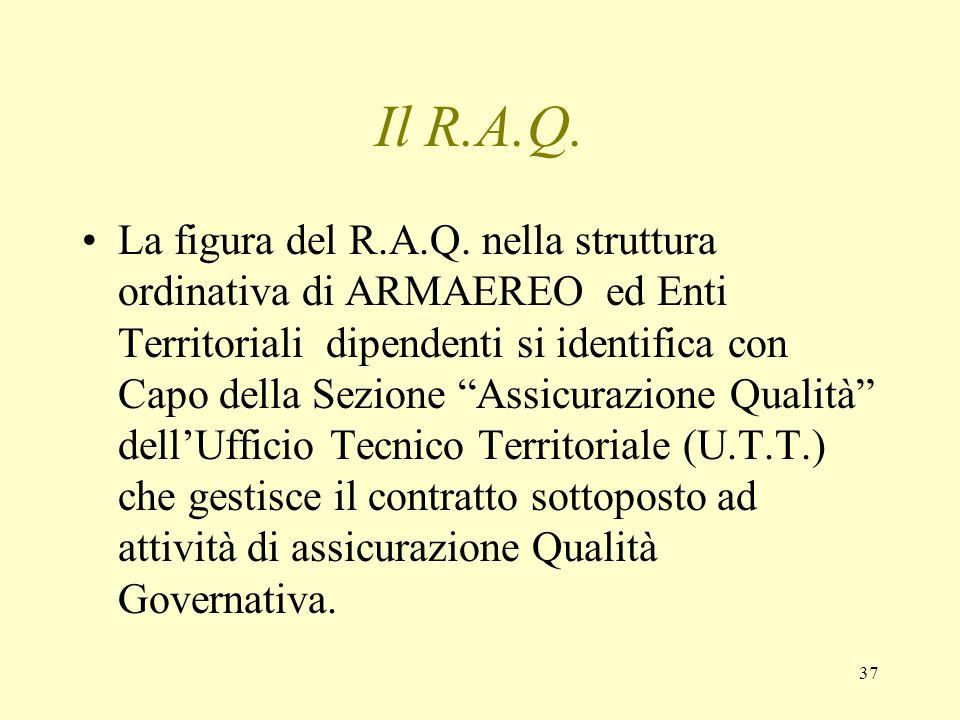 37 Il R.A.Q. La figura del R.A.Q. nella struttura ordinativa di ARMAEREO ed Enti Territoriali dipendenti si identifica con Capo della Sezione Assicura