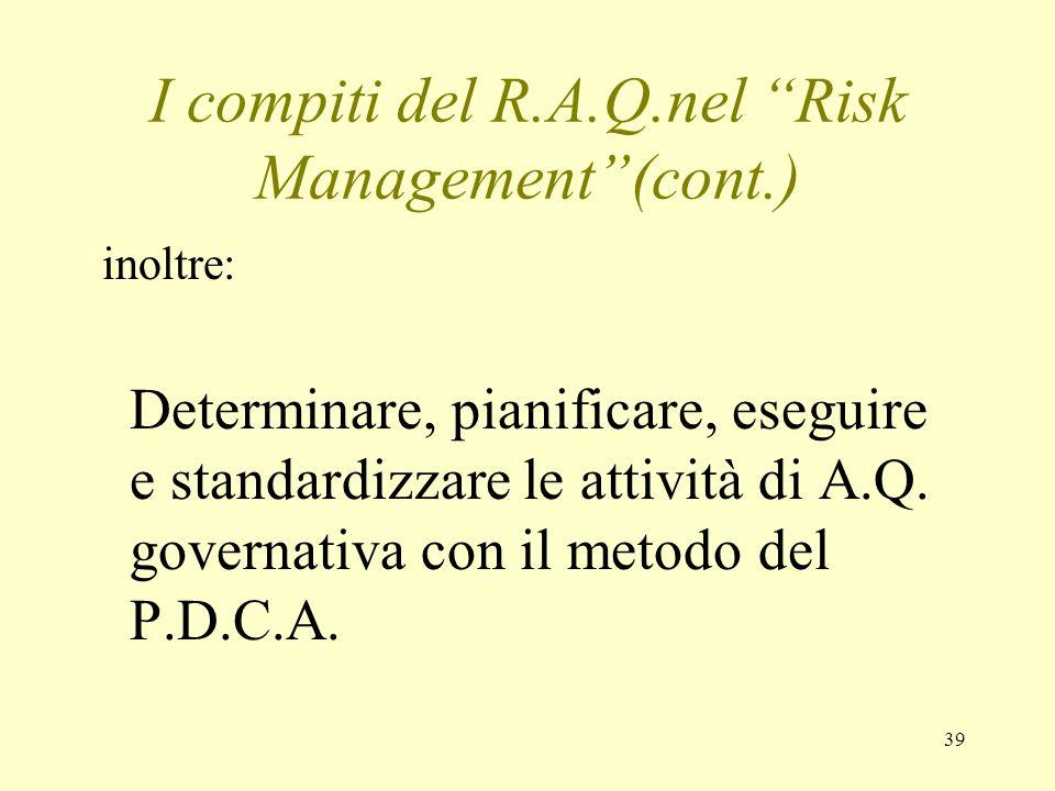 39 I compiti del R.A.Q.nel Risk Management(cont.) inoltre: Determinare, pianificare, eseguire e standardizzare le attività di A.Q. governativa con il