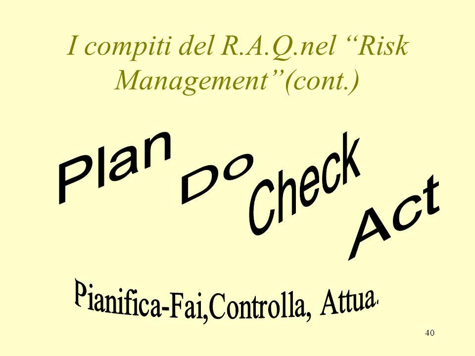 40 I compiti del R.A.Q.nel Risk Management(cont.)