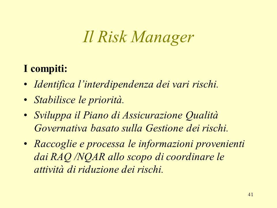 41 Il Risk Manager I compiti: Identifica linterdipendenza dei vari rischi. Stabilisce le priorità. Sviluppa il Piano di Assicurazione Qualità Governat
