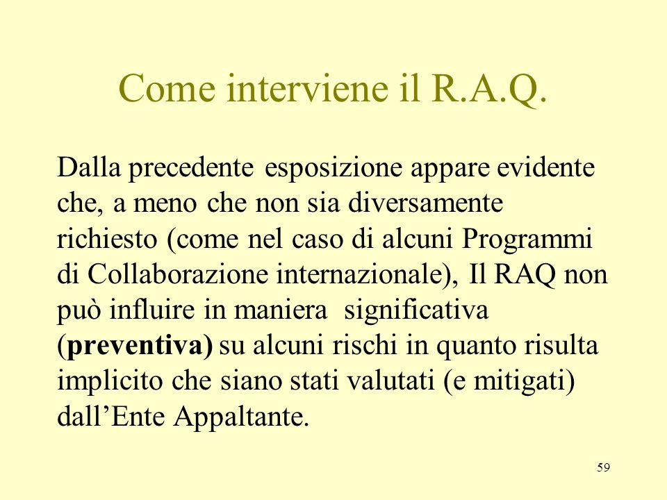 59 Come interviene il R.A.Q. Dalla precedente esposizione appare evidente che, a meno che non sia diversamente richiesto (come nel caso di alcuni Prog