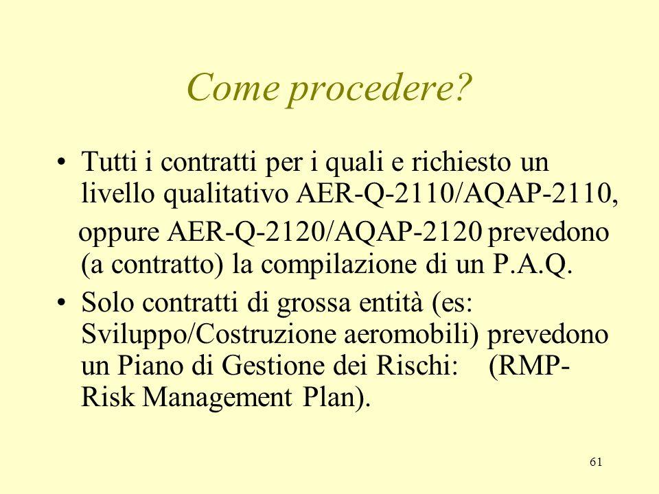 61 Come procedere? Tutti i contratti per i quali e richiesto un livello qualitativo AER-Q-2110/AQAP-2110, oppure AER-Q-2120/AQAP-2120 prevedono (a con
