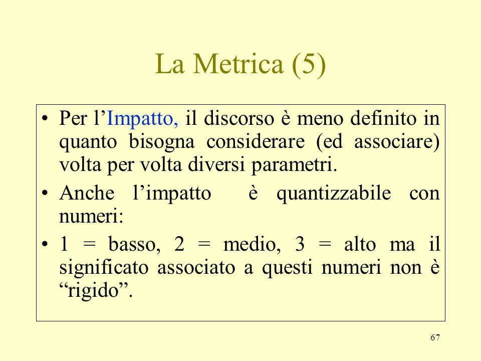 67 La Metrica (5) Per lImpatto, il discorso è meno definito in quanto bisogna considerare (ed associare) volta per volta diversi parametri. Anche limp