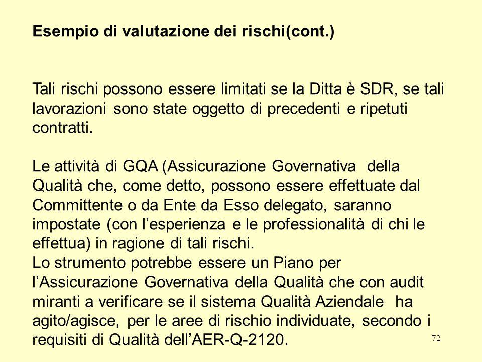 72 Esempio di valutazione dei rischi(cont.) Tali rischi possono essere limitati se la Ditta è SDR, se tali lavorazioni sono state oggetto di precedent