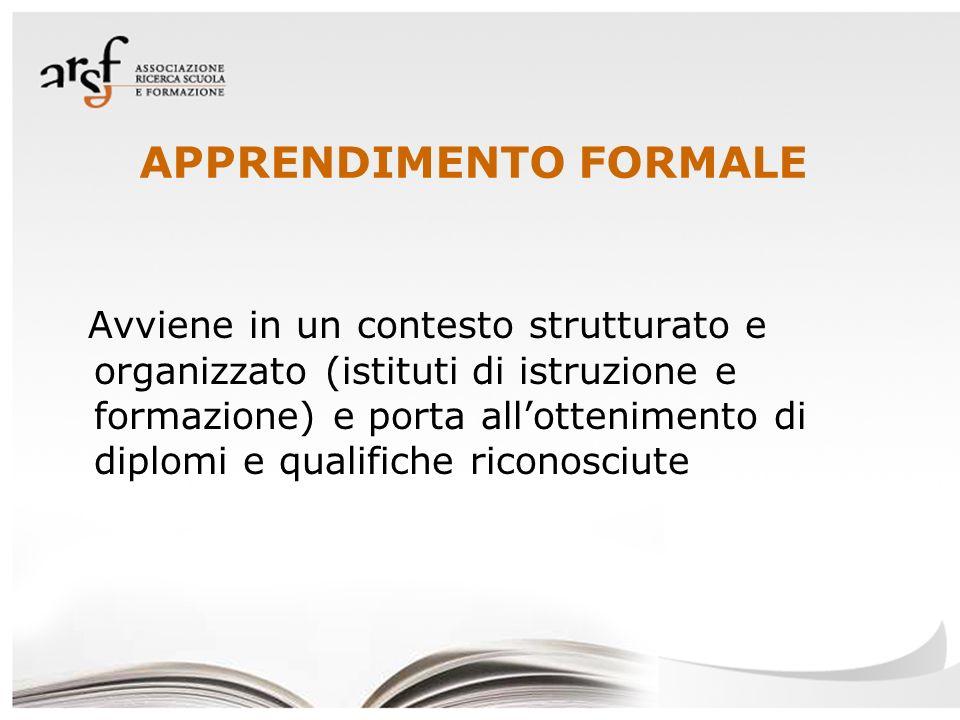 APPRENDIMENTO FORMALE Avviene in un contesto strutturato e organizzato (istituti di istruzione e formazione) e porta allottenimento di diplomi e quali