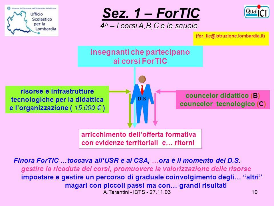 A.Tarantini - IBTS - 27.11.0311 ProvinceAlfabetiz_ zazione Tutor A Windows /Linux Tutor B Apprendimento e Relazione Tutor C Laboratori e Siti Referenti Progetti B C.M.152/01 D.S.