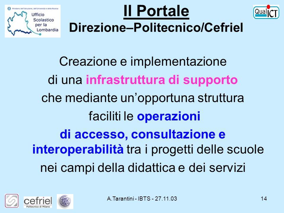 A.Tarantini - IBTS - 27.11.0314 Creazione e implementazione di una infrastruttura di supporto che mediante unopportuna struttura faciliti le operazion