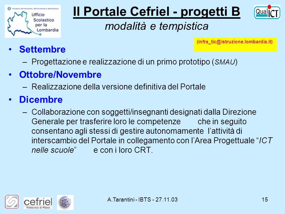A.Tarantini - IBTS - 27.11.0315 Il Portale Cefriel - progetti B modalità e tempistica Settembre –Progettazione e realizzazione di un primo prototipo (