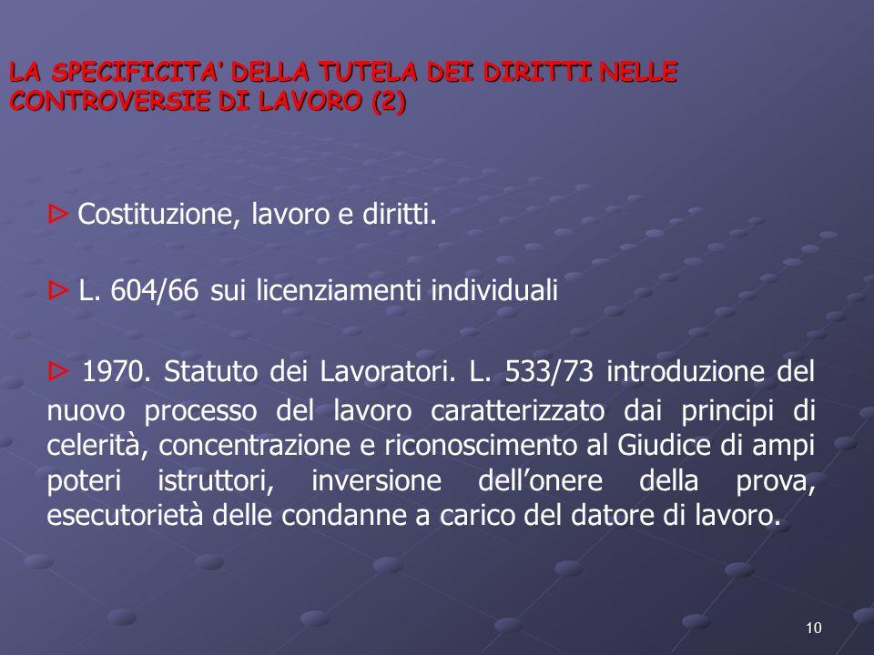 10 LA SPECIFICITA DELLA TUTELA DEI DIRITTI NELLE CONTROVERSIE DI LAVORO (2) Costituzione, lavoro e diritti. L. 604/66 sui licenziamenti individuali 19