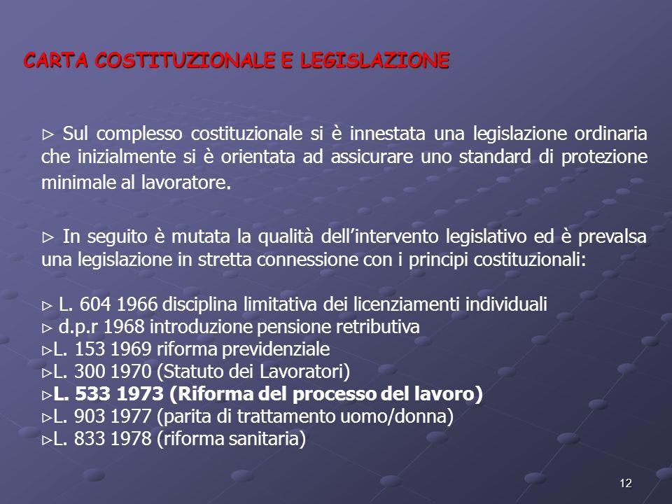 12 CARTA COSTITUZIONALE E LEGISLAZIONE CARTA COSTITUZIONALE E LEGISLAZIONE Sul complesso costituzionale si è innestata una legislazione ordinaria che