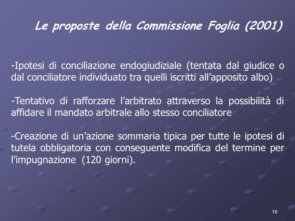 16 Le proposte della Commissione Foglia (2001) -Ipotesi di conciliazione endogiudiziale (tentata dal giudice o dal conciliatore individuato tra quelli