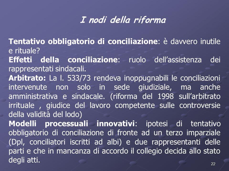 22 I nodi della riforma Tentativo obbligatorio di conciliazione: è davvero inutile e rituale? Effetti della conciliazione: ruolo dellassistenza dei ra