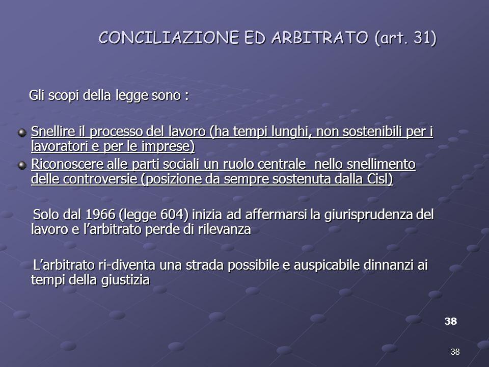 38 CONCILIAZIONE ED ARBITRATO (art. 31) 38 Gli scopi della legge sono : Gli scopi della legge sono : Snellire il processo del lavoro (ha tempi lunghi,