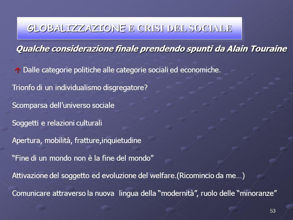 53 GLOBALIZZAZIONE E CRISI DEL SOCIALE Qualche considerazione finale prendendo spunti da Alain Touraine Dalle categorie politiche alle categorie socia