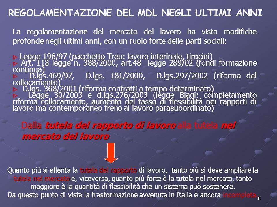 47 CONCILIAZIONE ED ARBITRATO 47 Larbitrato secondo equità (art.