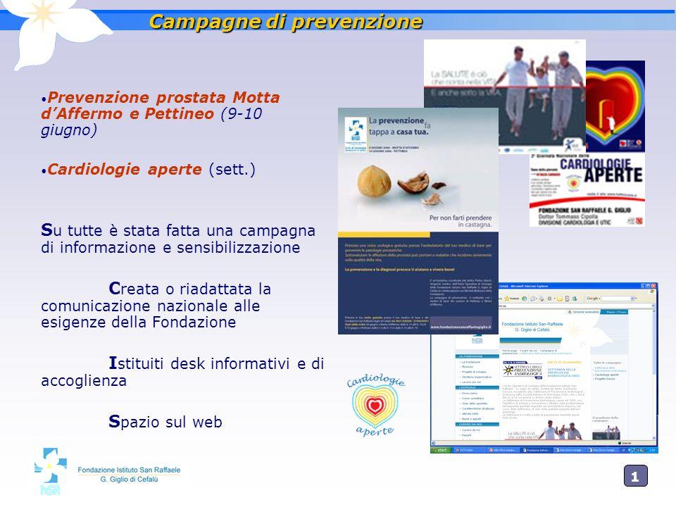 1 Azioni di marketing Le cartoline per promuovere i servizi Ultimo invio 314 iscritti 500 prenotazioni nel 2006