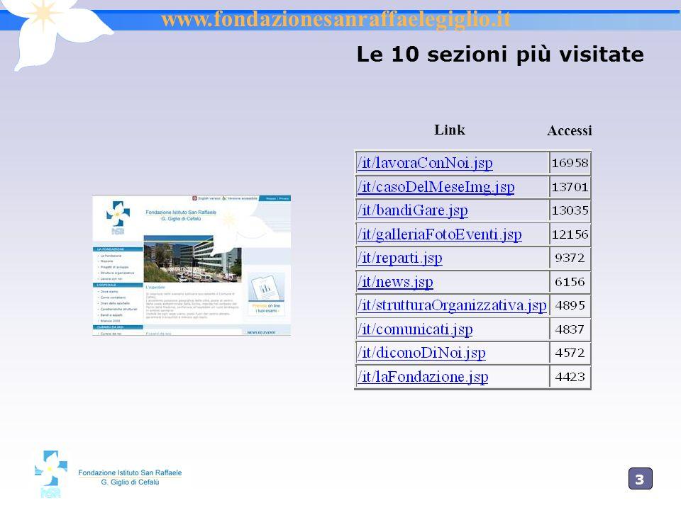 3535 Obiettivo 2007 800 iscritti Partecipato al concorso comunicare online del ComPA
