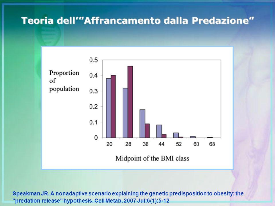 Teoria dellAffrancamento dalla Predazione Speakman JR. A nonadaptive scenario explaining the genetic predisposition to obesity: the