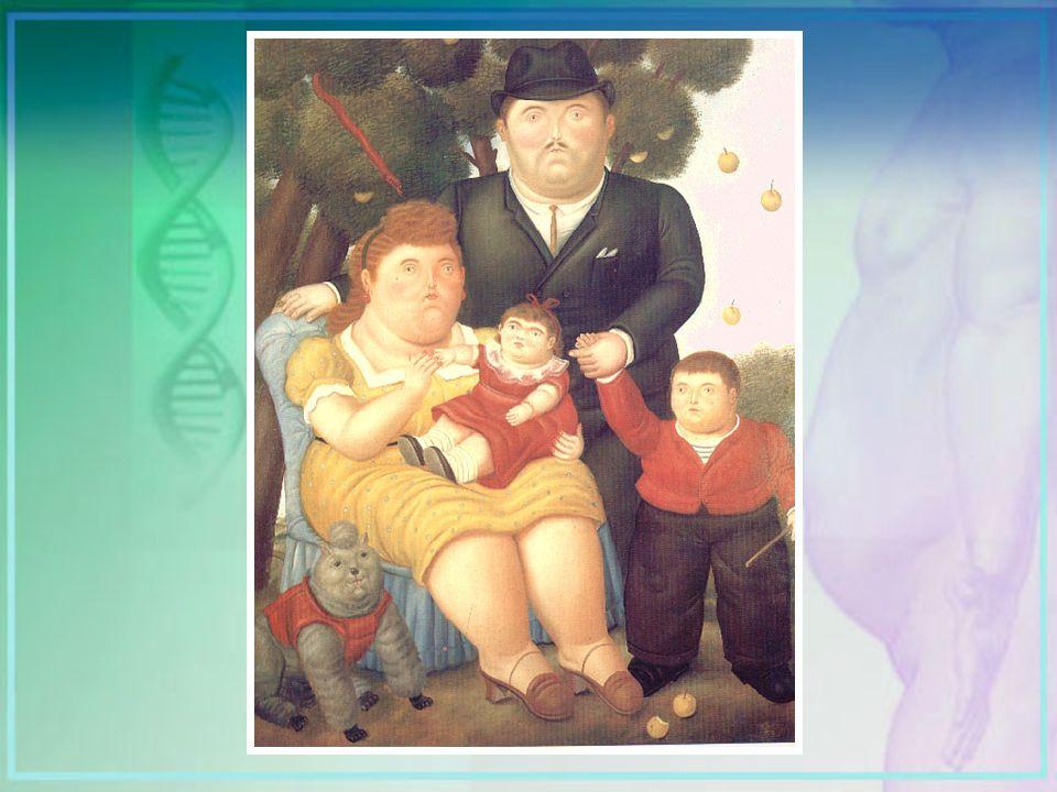 Genetica dellObesita Modulare le risposte metaboliche allObesitàModulare le risposte metaboliche allObesità Rendere qualcuno predisposto allObesitàRendere qualcuno predisposto allObesità Ricerca per identificare geni coinvolti nel: Causare ObesitàCausare Obesità