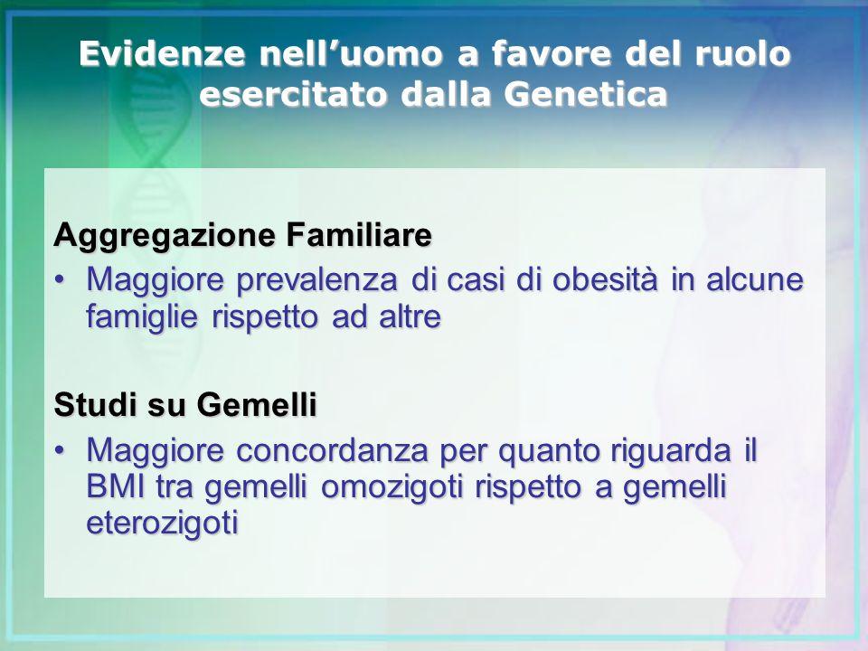 Evidenze nelluomo a favore del ruolo esercitato dalla Genetica Aggregazione Familiare Maggiore prevalenza di casi di obesità in alcune famiglie rispet