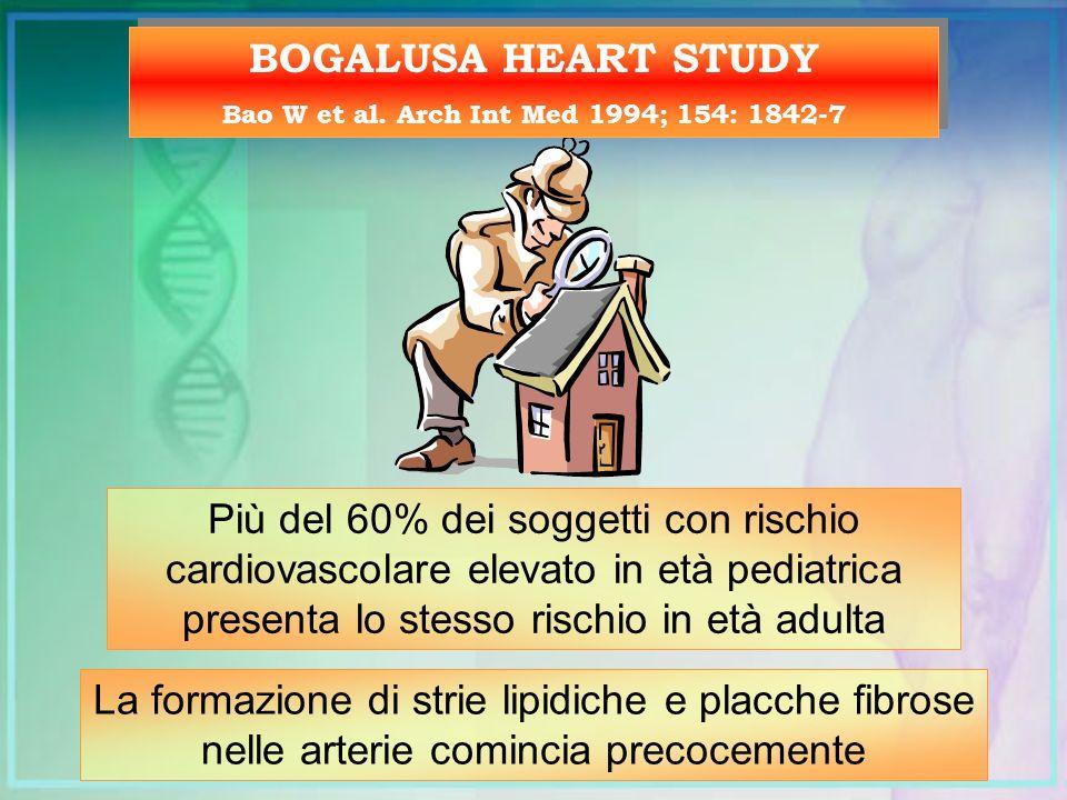 Più del 60% dei soggetti con rischio cardiovascolare elevato in età pediatrica presenta lo stesso rischio in età adulta BOGALUSA HEART STUDY Bao W et