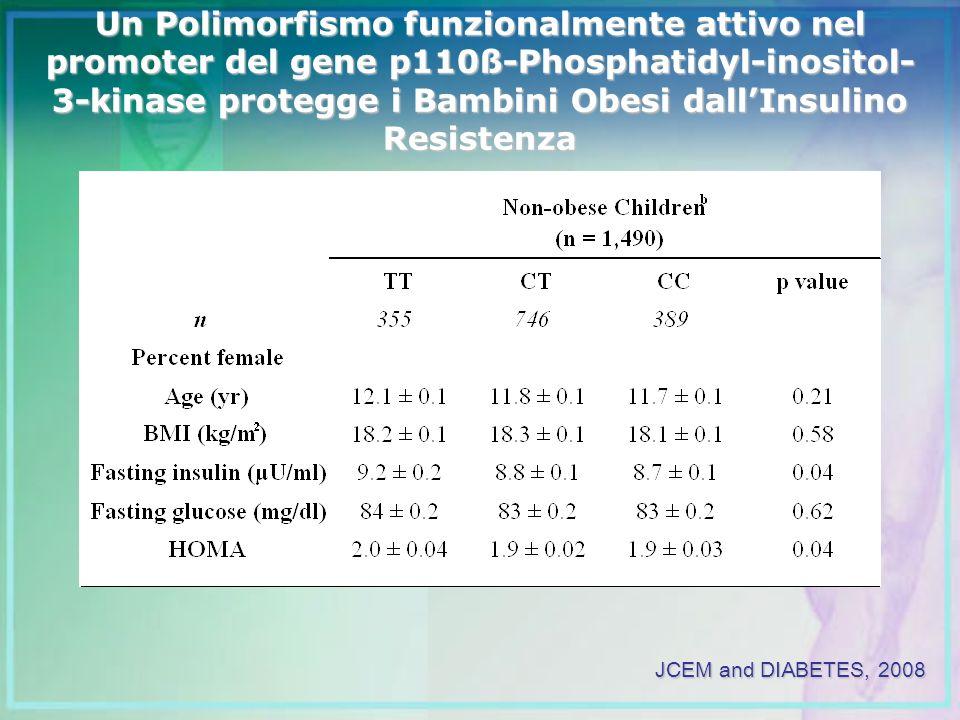 Un Polimorfismo funzionalmente attivo nel promoter del gene p110ß-Phosphatidyl-inositol- 3-kinase protegge i Bambini Obesi dallInsulino Resistenza JCE