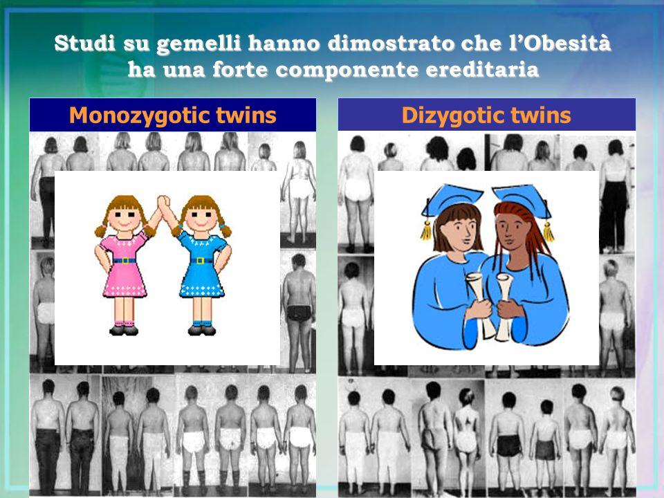 AmbienteObesità Malattia Multifattoriale 40-70%GenotipoGenotipo