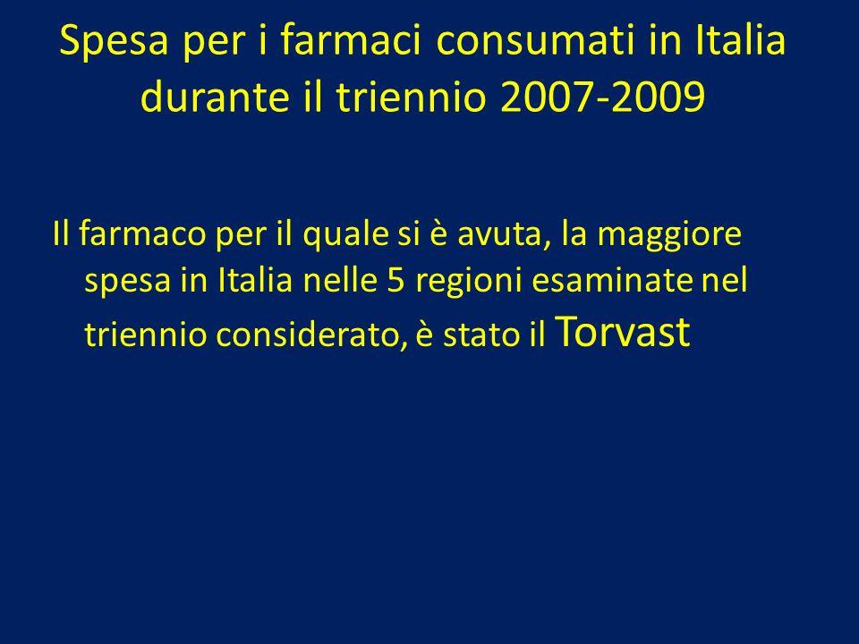 Spesa per i farmaci consumati in Italia durante il triennio 2007-2009 Il farmaco per il quale si è avuta, la maggiore spesa in Italia nelle 5 regioni