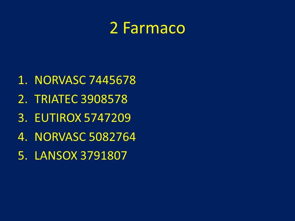 2 Farmaco 1.NORVASC 7445678 2.TRIATEC 3908578 3.EUTIROX 5747209 4.NORVASC 5082764 5.LANSOX 3791807