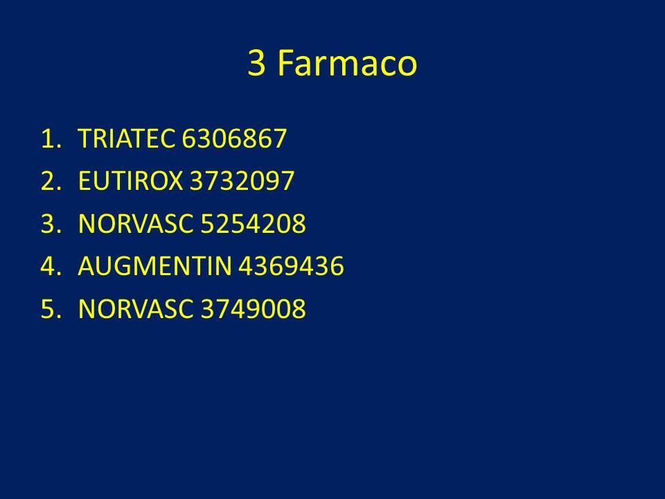 3 Farmaco 1.TRIATEC 6306867 2.EUTIROX 3732097 3.NORVASC 5254208 4.AUGMENTIN 4369436 5.NORVASC 3749008