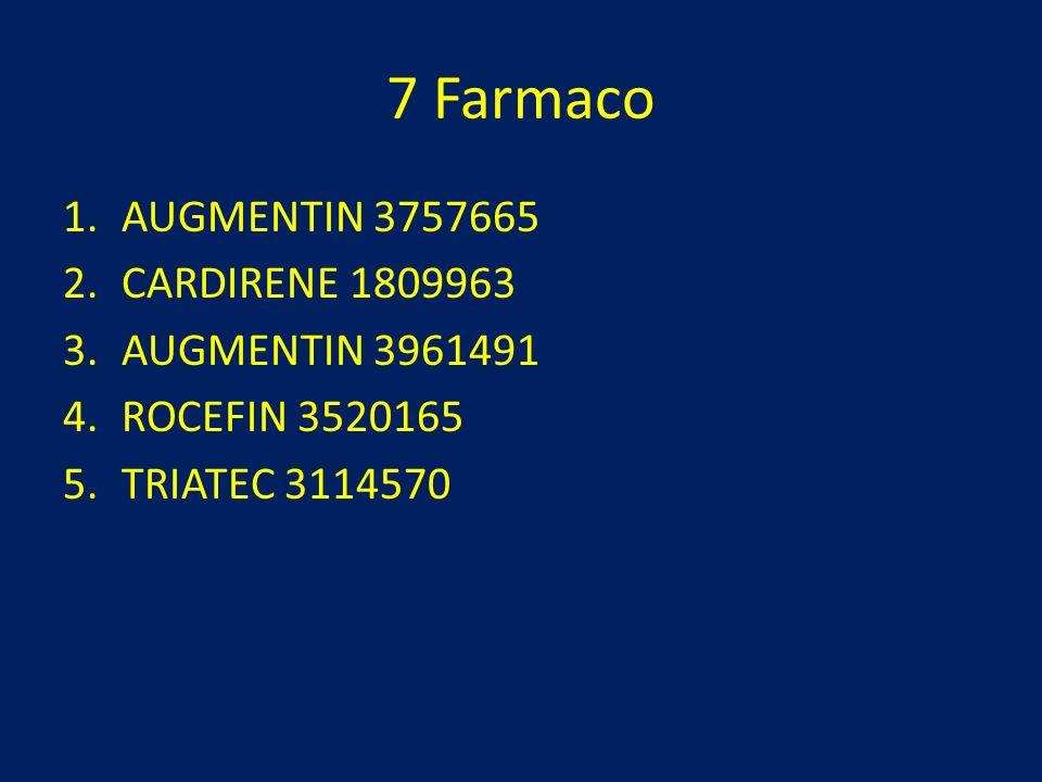 7 Farmaco 1.AUGMENTIN 3757665 2.CARDIRENE 1809963 3.AUGMENTIN 3961491 4.ROCEFIN 3520165 5.TRIATEC 3114570