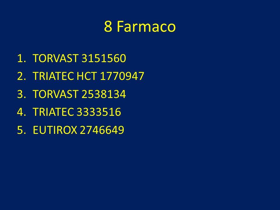 8 Farmaco 1.TORVAST 3151560 2.TRIATEC HCT 1770947 3.TORVAST 2538134 4.TRIATEC 3333516 5.EUTIROX 2746649