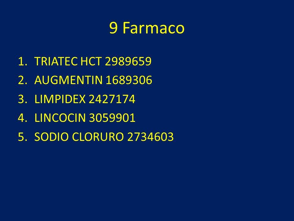 9 Farmaco 1.TRIATEC HCT 2989659 2.AUGMENTIN 1689306 3.LIMPIDEX 2427174 4.LINCOCIN 3059901 5.SODIO CLORURO 2734603