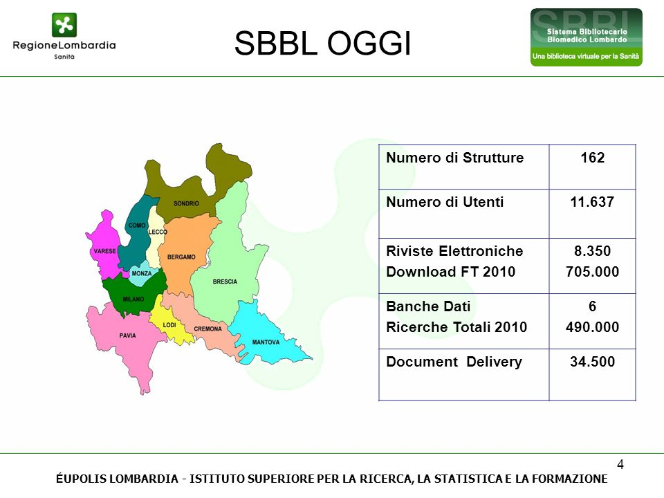 4 SBBL OGGI Numero di Strutture162 Numero di Utenti11.637 Riviste Elettroniche Download FT 2010 8.350 705.000 Banche Dati Ricerche Totali 2010 6 490.0