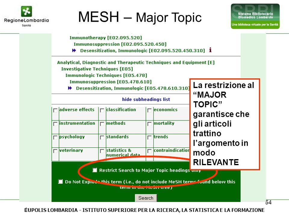 54 MESH – Major Topic É UPOLIS LOMBARDIA - ISTITUTO SUPERIORE PER LA RICERCA, LA STATISTICA E LA FORMAZIONE La restrizione al MAJOR TOPIC garantisce c