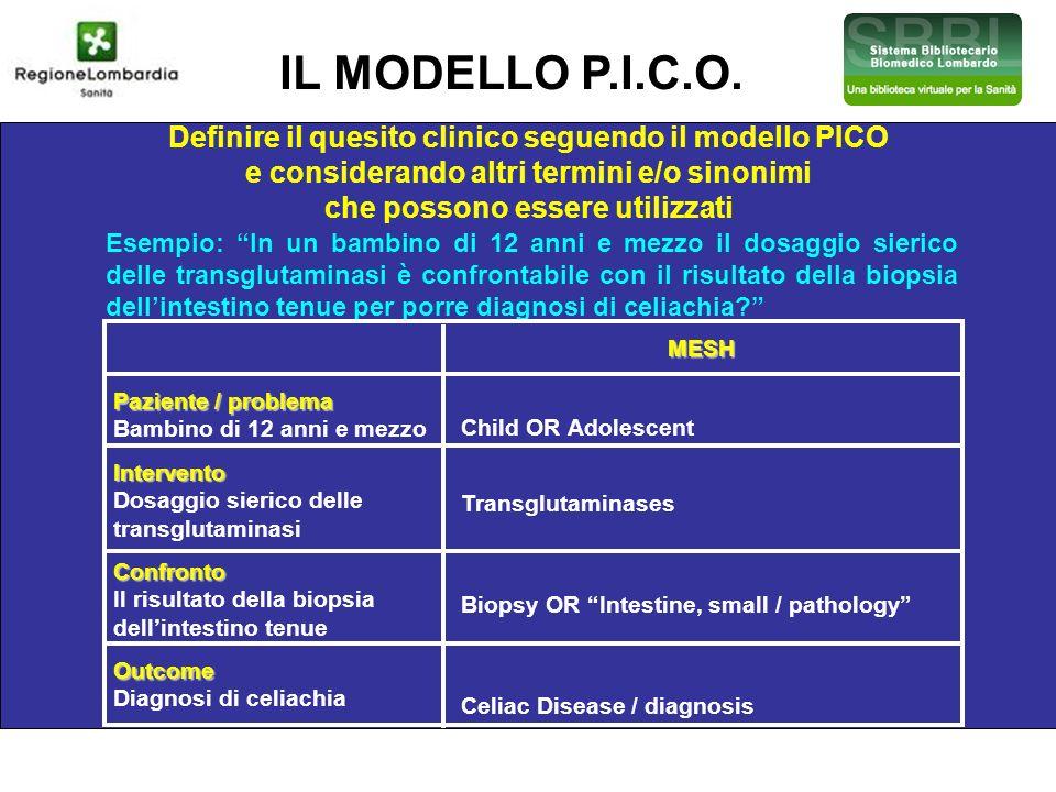 IL MODELLO P.I.C.O. Definire il quesito clinico seguendo il modello PICO e considerando altri termini e/o sinonimi che possono essere utilizzati Esemp