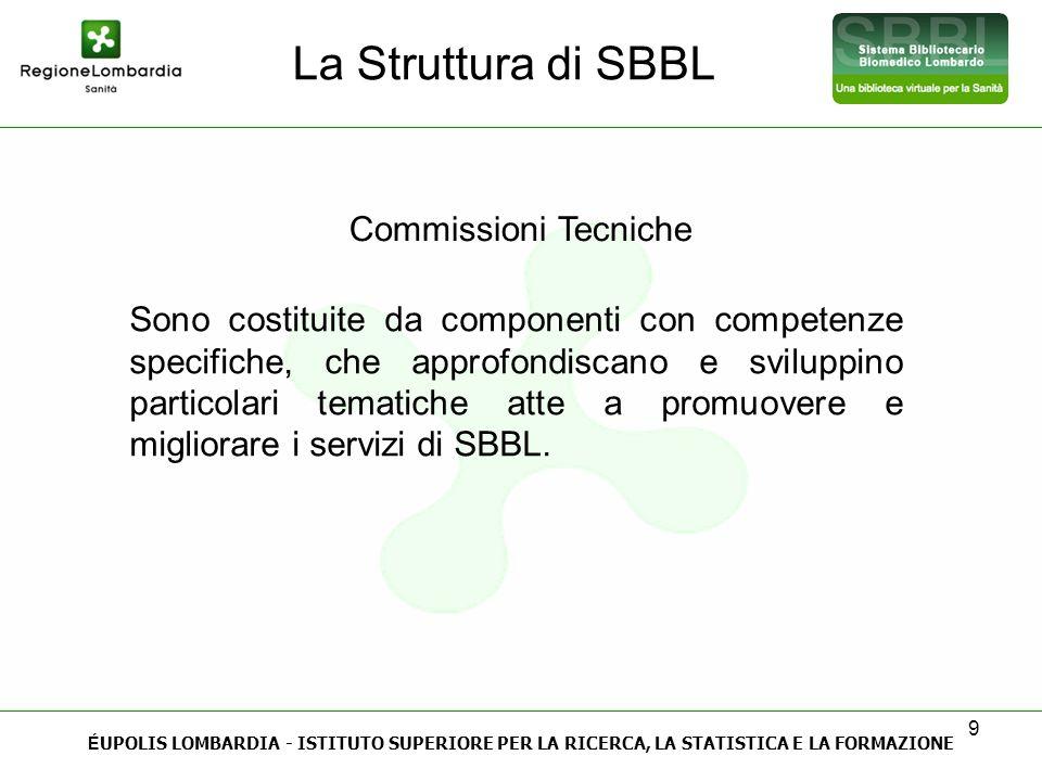 9 La Struttura di SBBL É UPOLIS LOMBARDIA - ISTITUTO SUPERIORE PER LA RICERCA, LA STATISTICA E LA FORMAZIONE Commissioni Tecniche Sono costituite da c