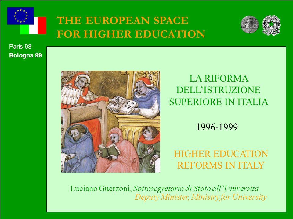 Paris 98 Bologna 99 Luciano Guerzoni, Sottosegretario di Stato allUniversità Deputy Minister, Ministry for University THE EUROPEAN SPACE FOR HIGHER ED