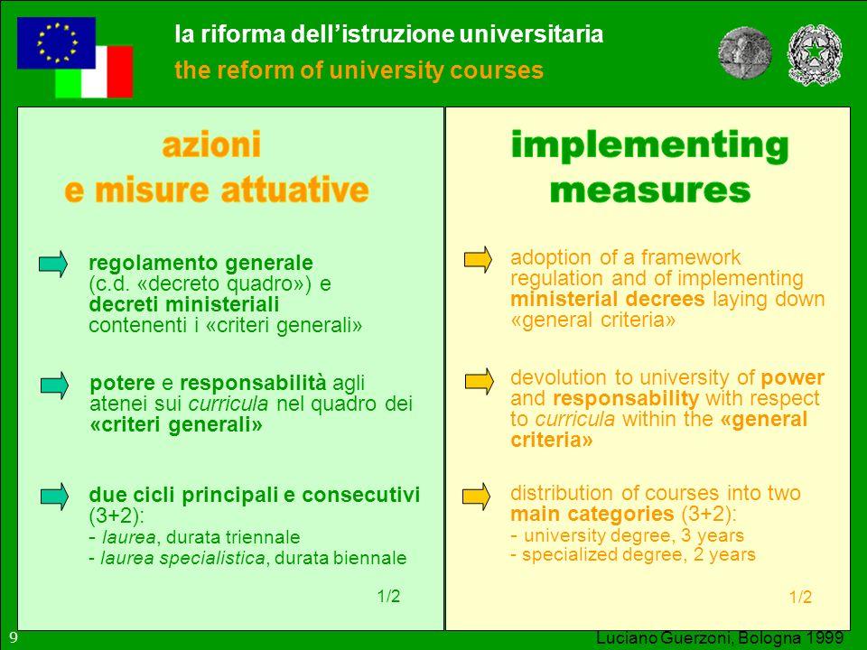 la riforma dellistruzione universitaria the reform of university courses Luciano Guerzoni, Bologna 1999 regolamento generale (c.d. «decreto quadro») e