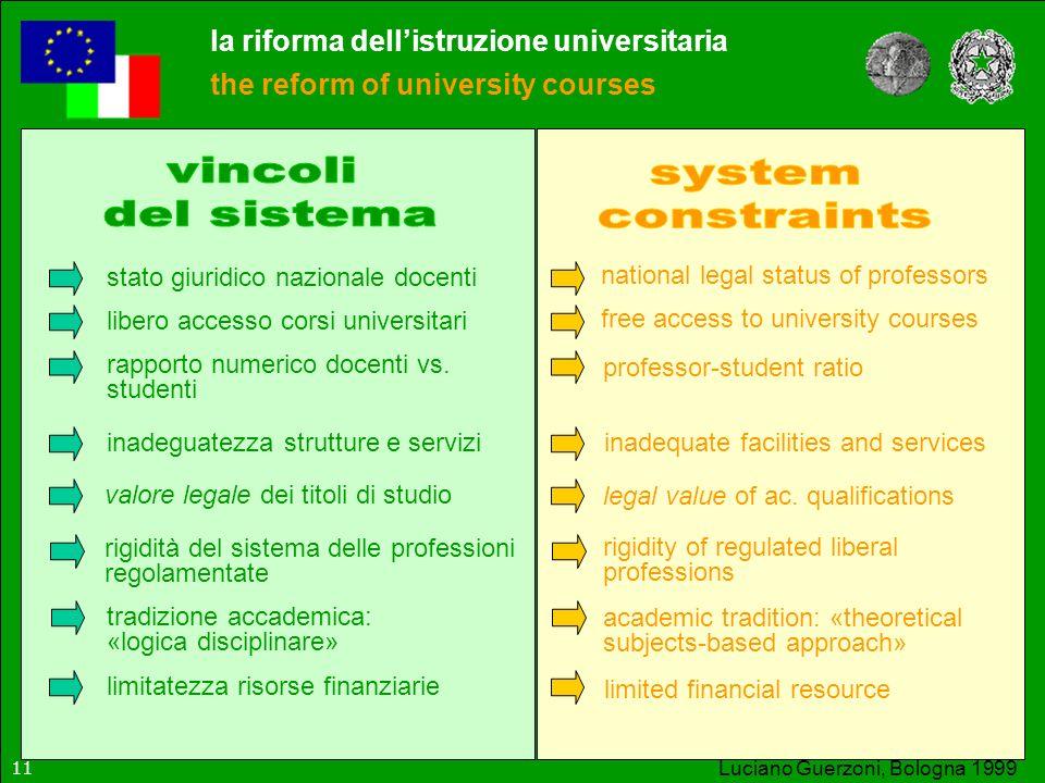 la riforma dellistruzione universitaria the reform of university courses Luciano Guerzoni, Bologna 1999 stato giuridico nazionale docenti inadeguatezz