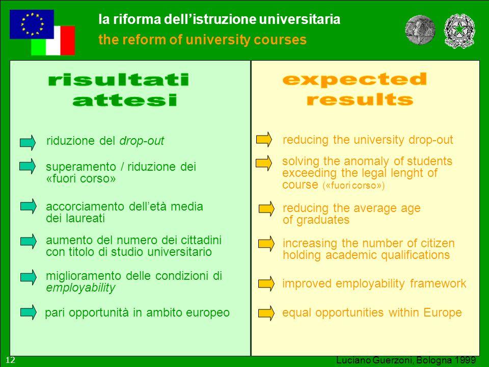 la riforma dellistruzione universitaria the reform of university courses Luciano Guerzoni, Bologna 1999 reducing the average age of graduates aumento