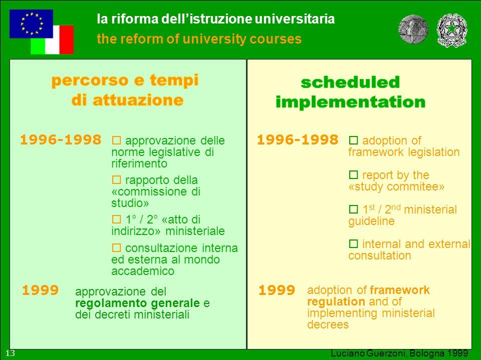 la riforma dellistruzione universitaria the reform of university courses Luciano Guerzoni, Bologna 1999 o approvazione delle norme legislative di rife
